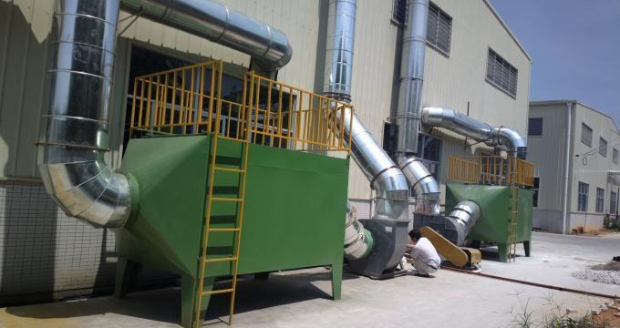 喷漆房废气处理工艺流程图