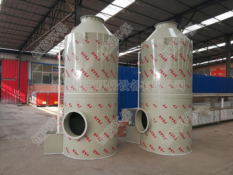 七种不同的高温废气处理方法